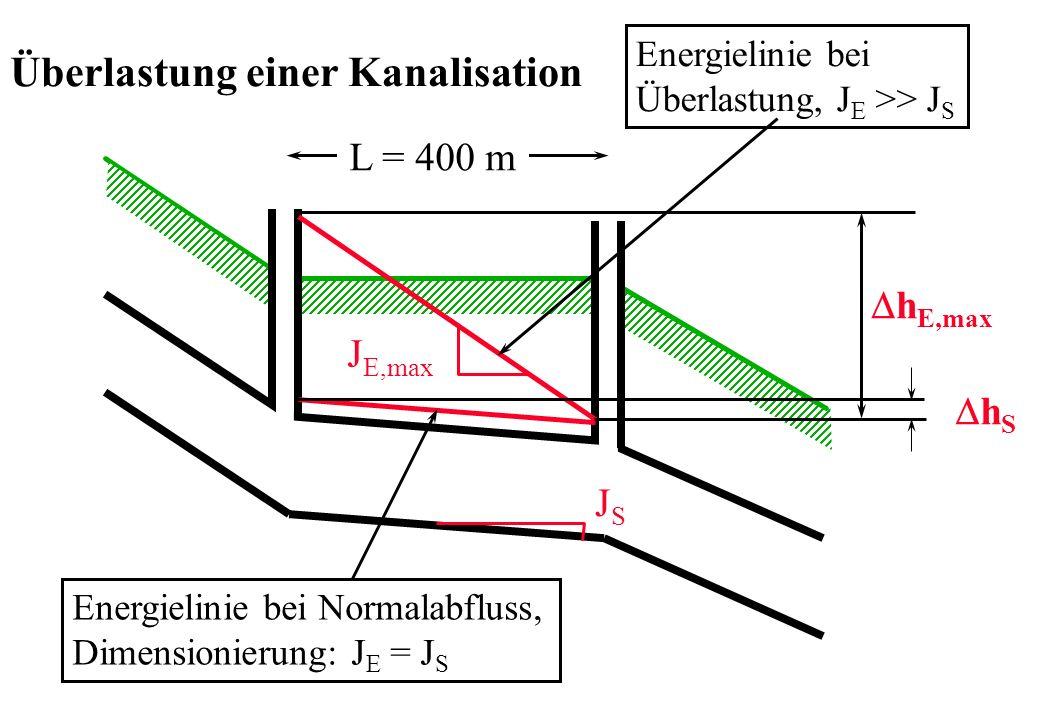 h E,max J E,max L = 400 m Energielinie bei Normalabfluss, Dimensionierung: J E = J S Energielinie bei Überlastung, J E >> J S Überlastung einer Kanali