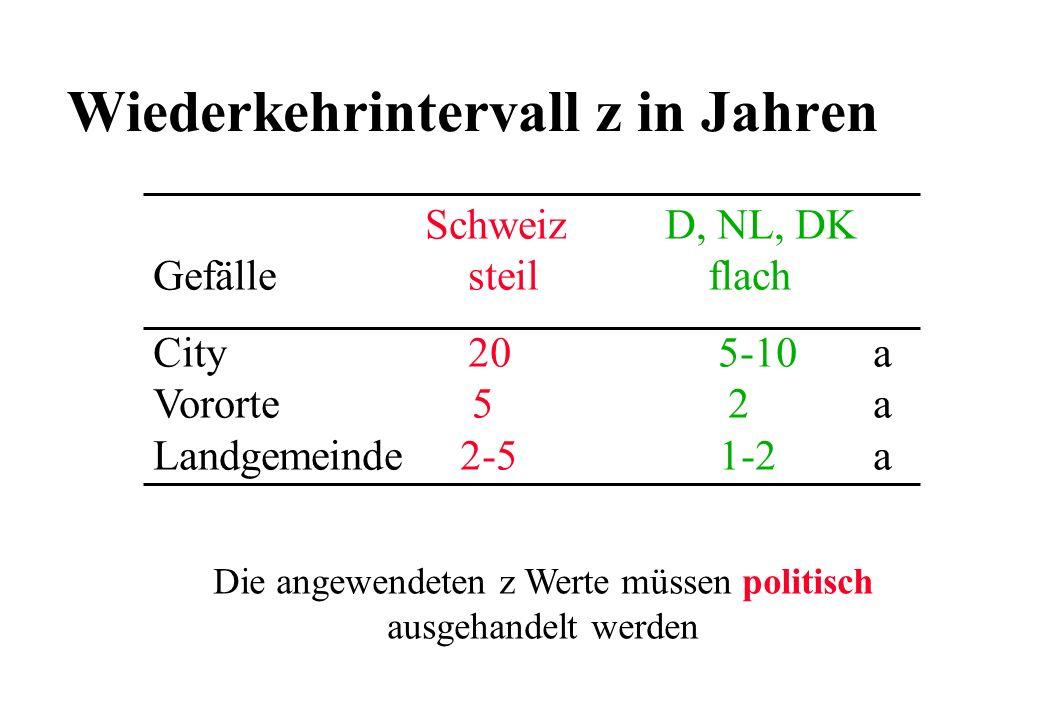 Wiederkehrintervall z in Jahren Schweiz D, NL, DK Gefälle steil flach City 20 5-10 a Vororte 5 2 a Landgemeinde 2-5 1-2 a Die angewendeten z Werte müs