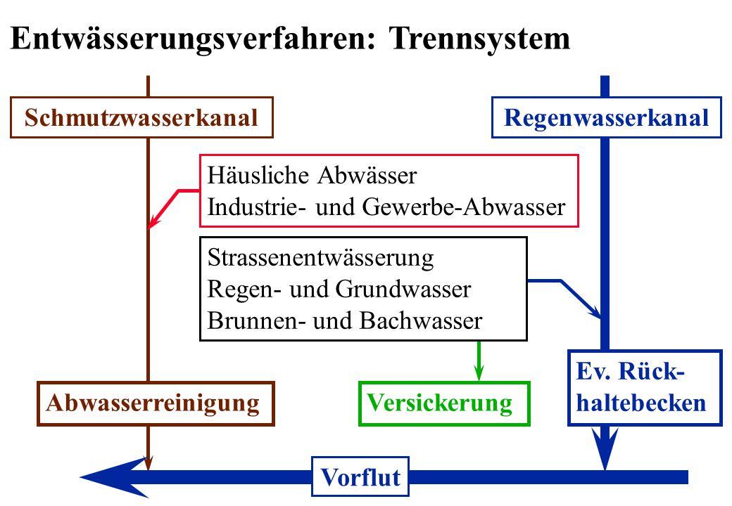 Schmutzwasserkanal Häusliche Abwässer Industrie- und Gewerbe-Abwasser Regenwasserkanal Versickerung Entwässerungsverfahren: Trennsystem Vorflut Strass