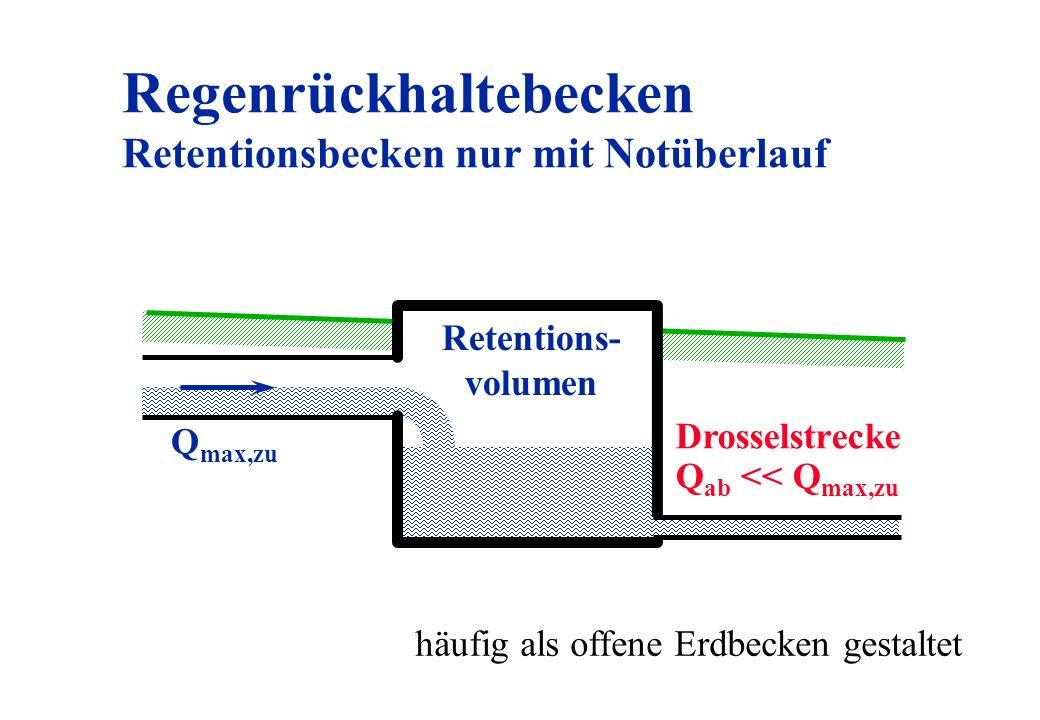 Regenrückhaltebecken Retentionsbecken nur mit Notüberlauf Q max,zu Retentions- volumen Q ab << Q max,zu Drosselstrecke häufig als offene Erdbecken ges