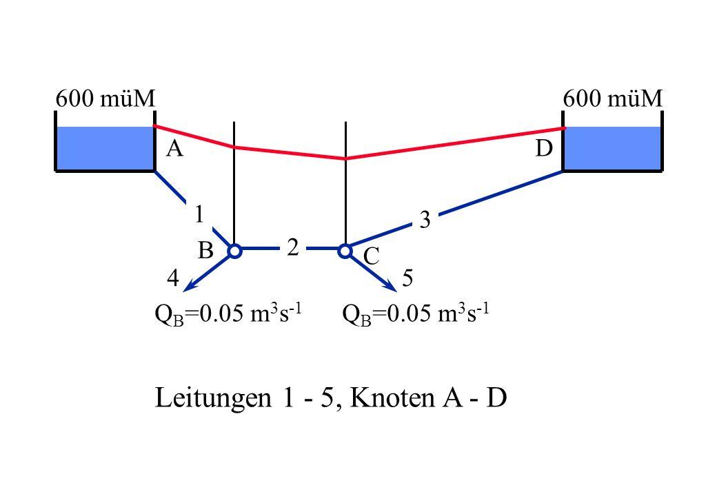 600 müM Q B =0.05 m 3 s -1 A B C D 1 2 3 600 müM 45 Leitungen 1 - 5, Knoten A - D