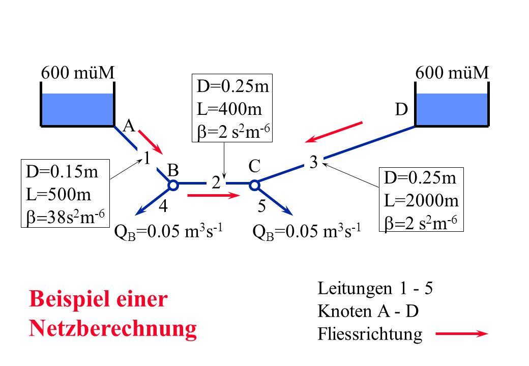 600 müM D=0.15m L=500m s 2 m -6 D=0.25m L=400m =2 s 2 m -6 D=0.25m L=2000m s 2 m -6 Q B =0.05 m 3 s -1 A B C D 1 2 3 600 müM 45 Leitungen 1 - 5 Knoten A - D Fliessrichtung Beispiel einer Netzberechnung