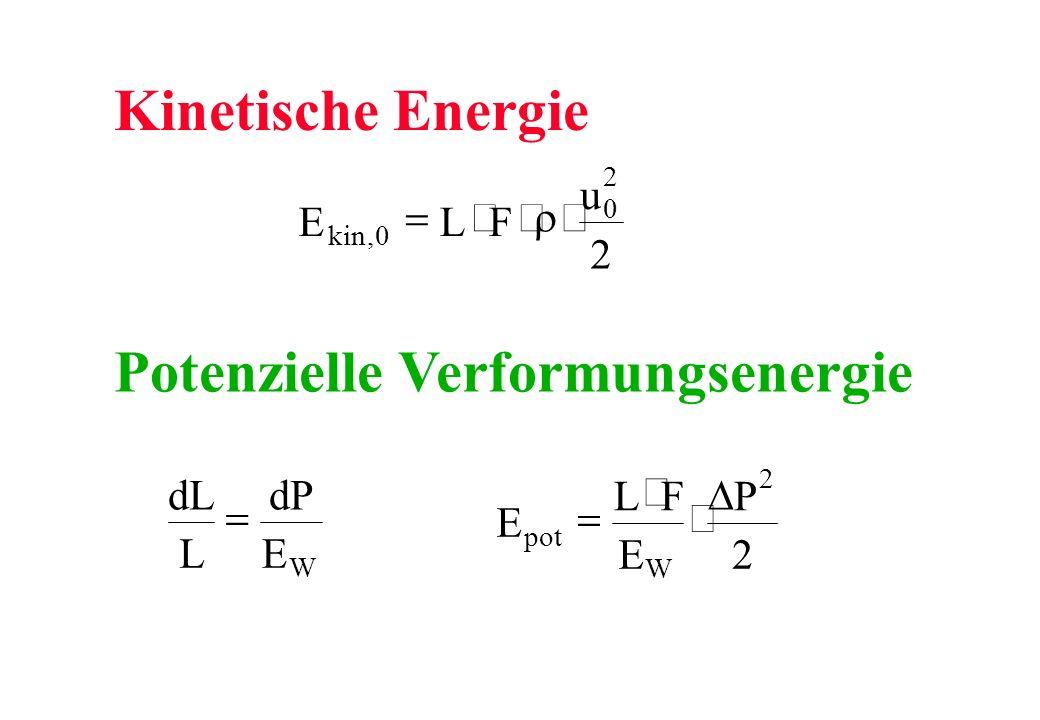 Kinetische Energie ELF u kin,0 0 2 2 Potenzielle Verformungsenergie dL L dP E W E LF E P pot W 2 2