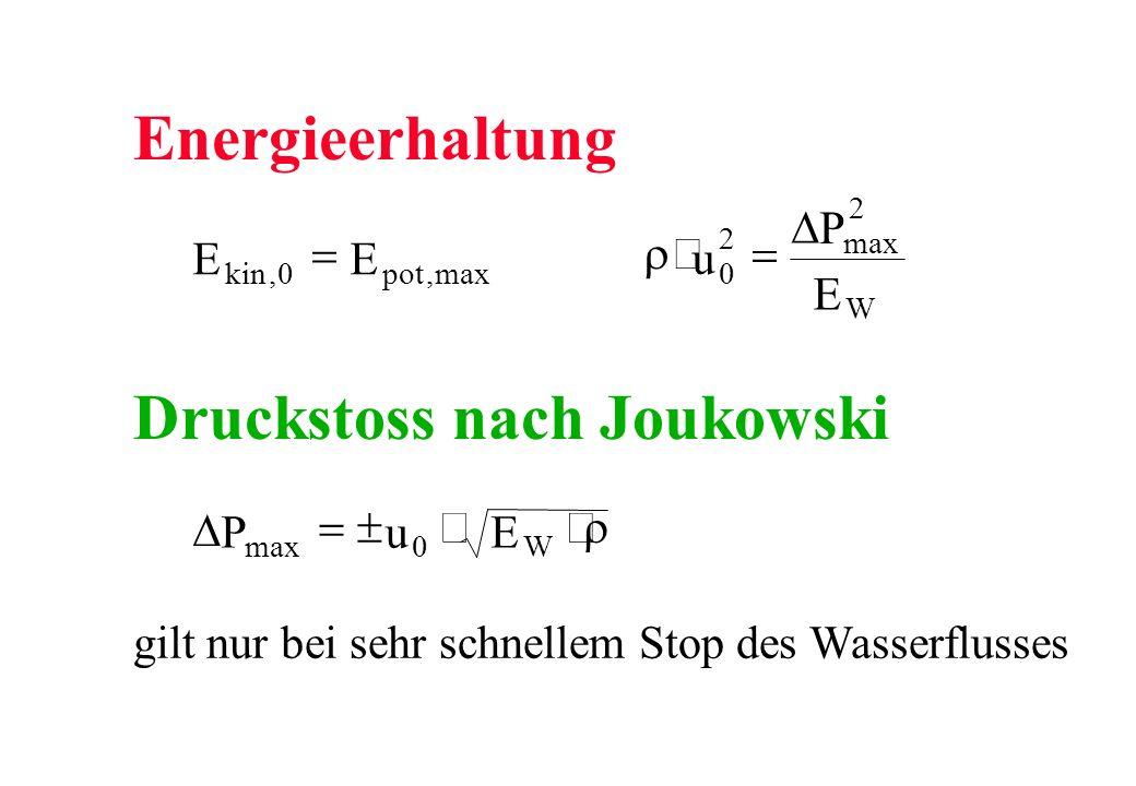 Energieerhaltung EE kinpot,,max0 u P E W 0 2 2 max Druckstoss nach Joukowski PuE Wmax 0 gilt nur bei sehr schnellem Stop des Wasserflusses