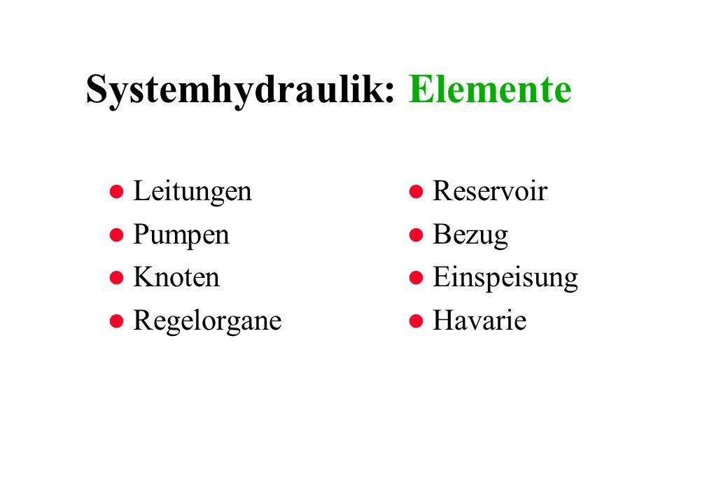 Systemhydraulik: Elemente l Leitungen l Pumpen l Knoten l Regelorgane l Reservoir l Bezug l Einspeisung l Havarie
