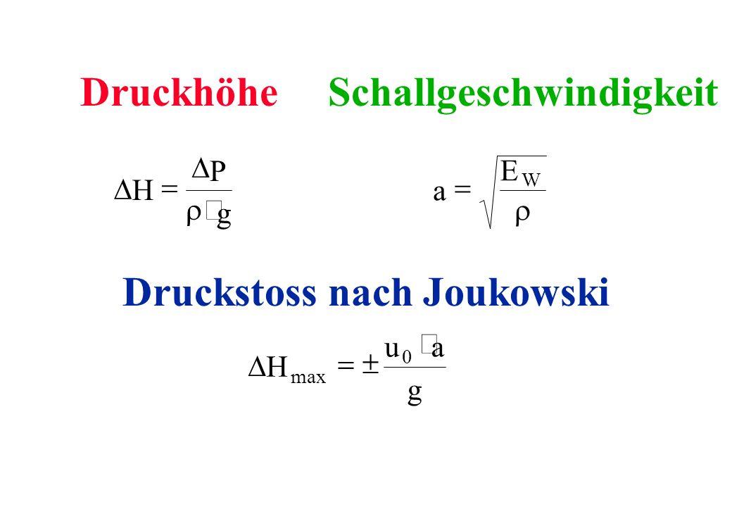 Druckhöhe H P g Schallgeschwindigkeit a E W Druckstoss nach Joukowski H ua g max 0