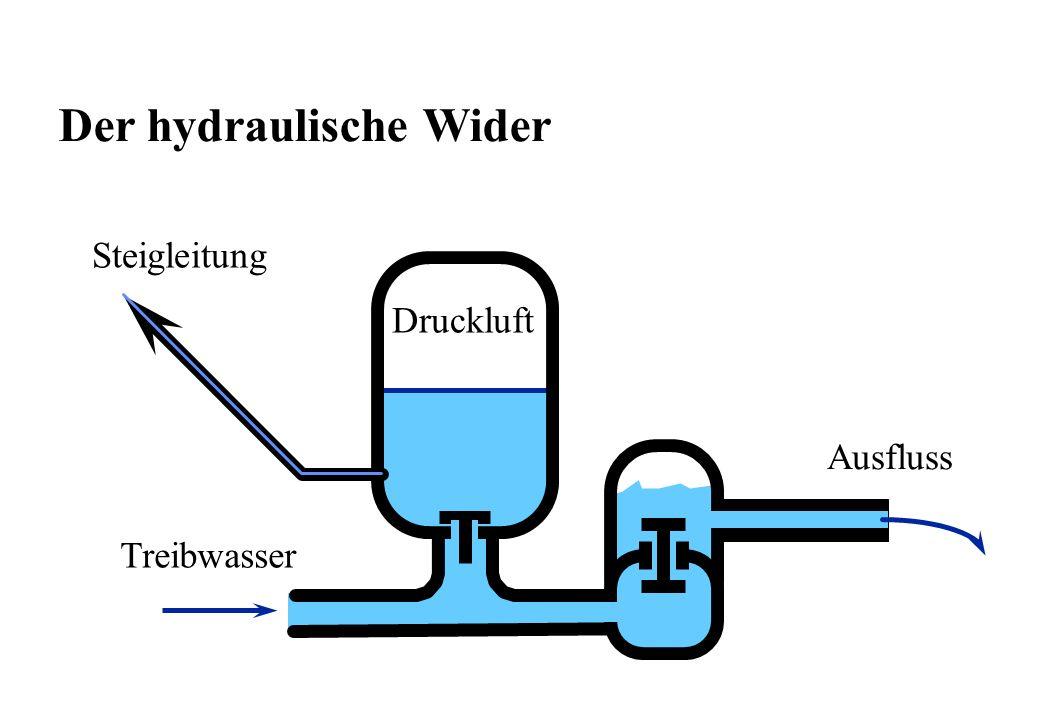 Der hydraulische Wider Druckluft Steigleitung Ausfluss Treibwasser