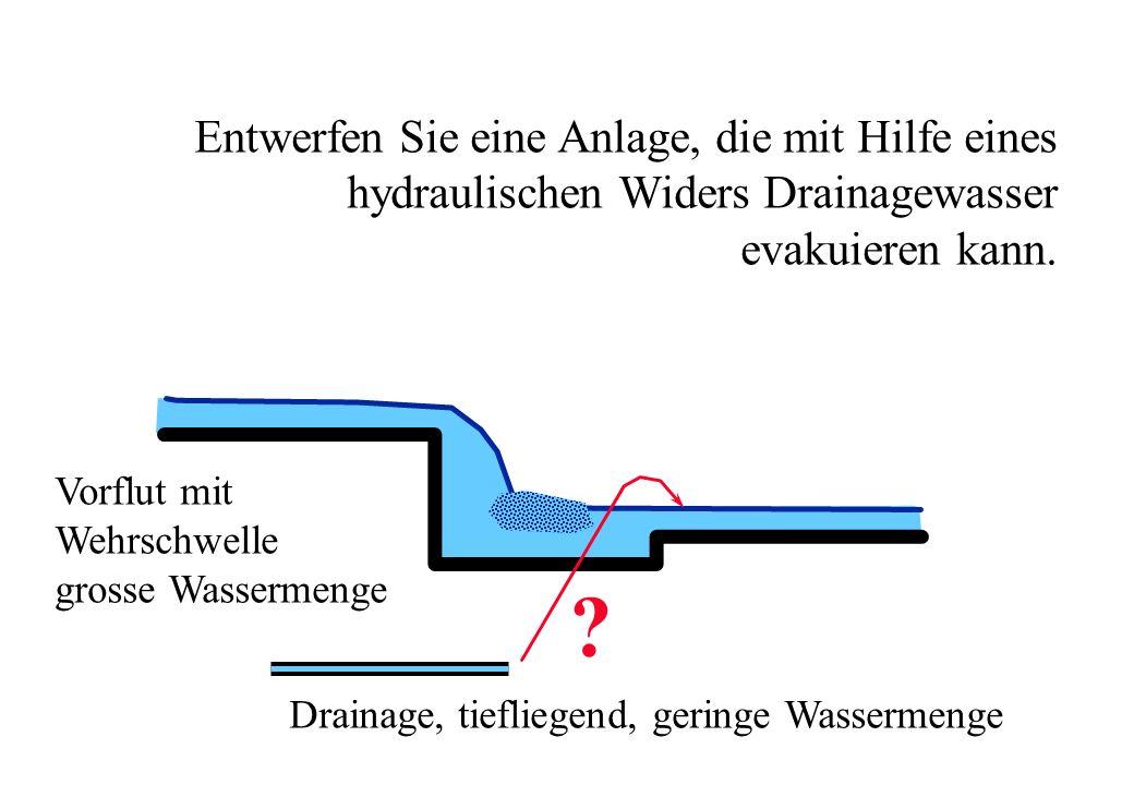 Entwerfen Sie eine Anlage, die mit Hilfe eines hydraulischen Widers Drainagewasser evakuieren kann. Drainage, tiefliegend, geringe Wassermenge Vorflut