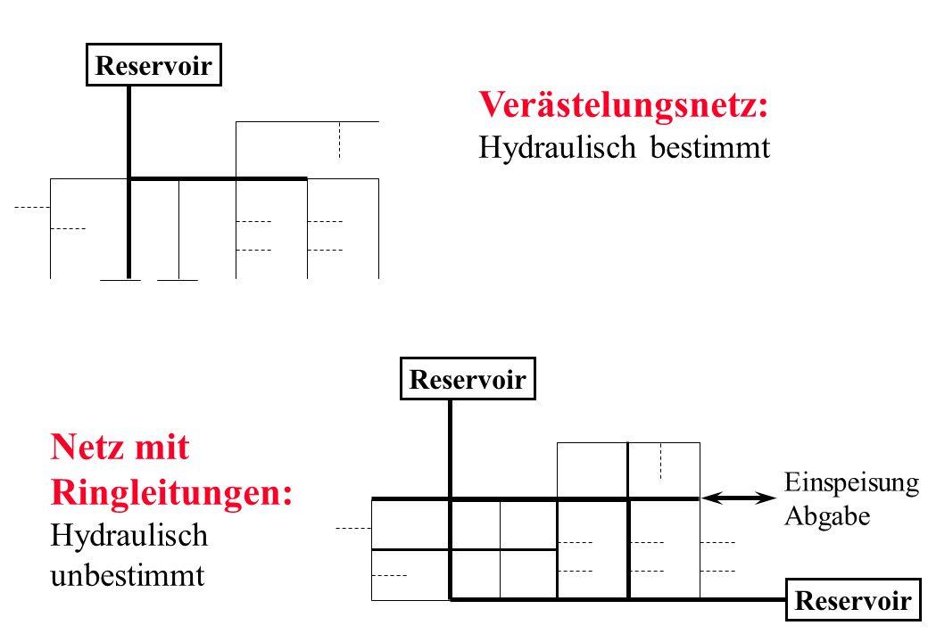 Verästelungsnetz: Hydraulisch bestimmt Netz mit Ringleitungen: Hydraulisch unbestimmt Reservoir Einspeisung Abgabe