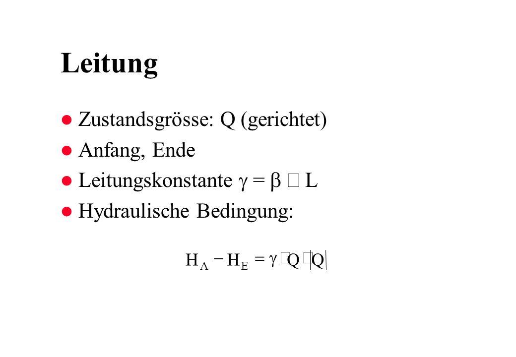 Leitung l Zustandsgrösse: Q (gerichtet) l Anfang, Ende Leitungskonstante = L l Hydraulische Bedingung: QQHH EA