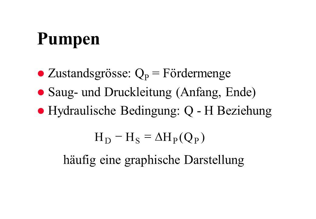 Pumpen l Zustandsgrösse: Q P = Fördermenge l Saug- und Druckleitung (Anfang, Ende) l Hydraulische Bedingung: Q - H Beziehung HHHQ DSPP () häufig eine graphische Darstellung