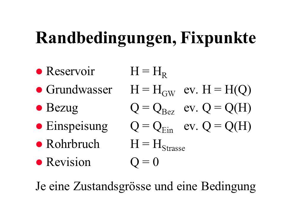 Randbedingungen, Fixpunkte l ReservoirH = H R l GrundwasserH = H GW ev.