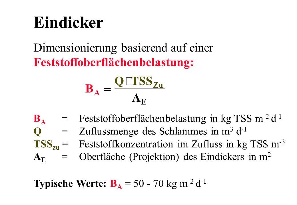 Eindicker Dimensionierung basierend auf einer Feststoffoberflächenbelastung: B A =Feststoffoberflächenbelastung in kg TSS m -2 d -1 Q =Zuflussmenge de