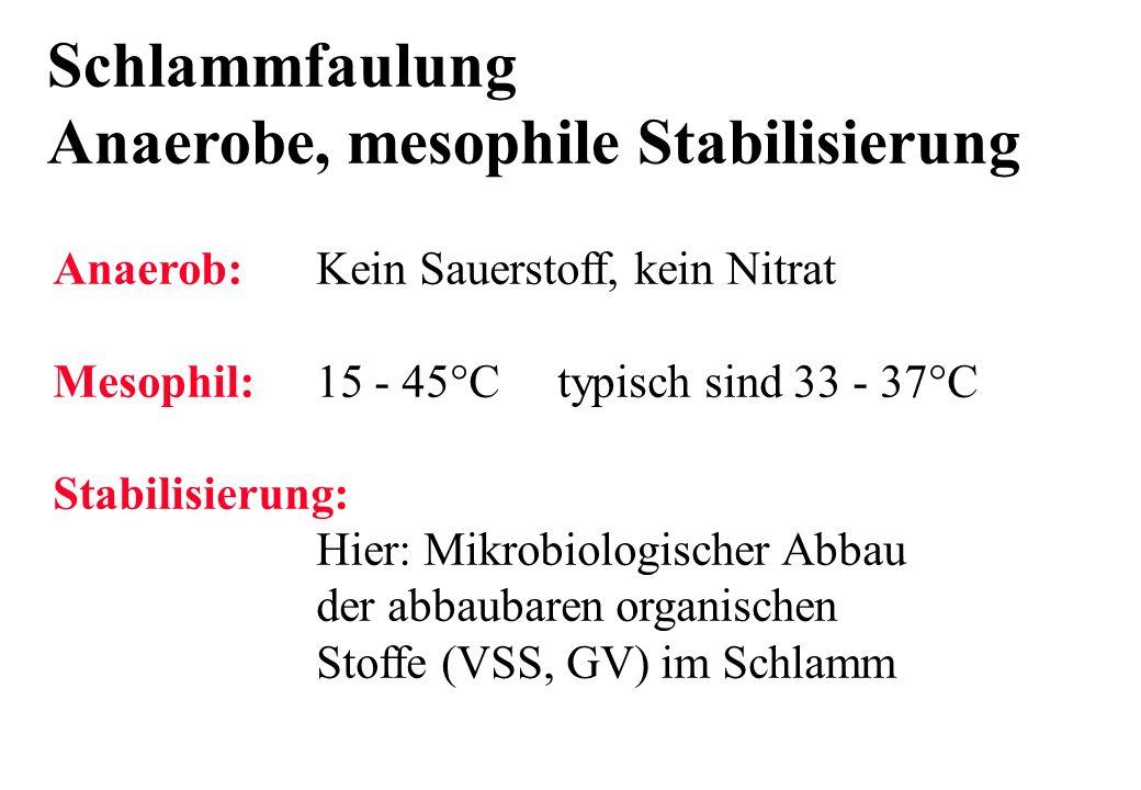 Schlammfaulung Anaerobe, mesophile Stabilisierung Anaerob:Kein Sauerstoff, kein Nitrat Mesophil:15 - 45°C typisch sind 33 - 37°C Stabilisierung: Hier: