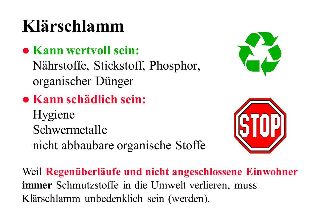 Klärschlamm l Kann wertvoll sein: Nährstoffe, Stickstoff, Phosphor, organischer Dünger l Kann schädlich sein: Hygiene Schwermetalle nicht abbaubare or