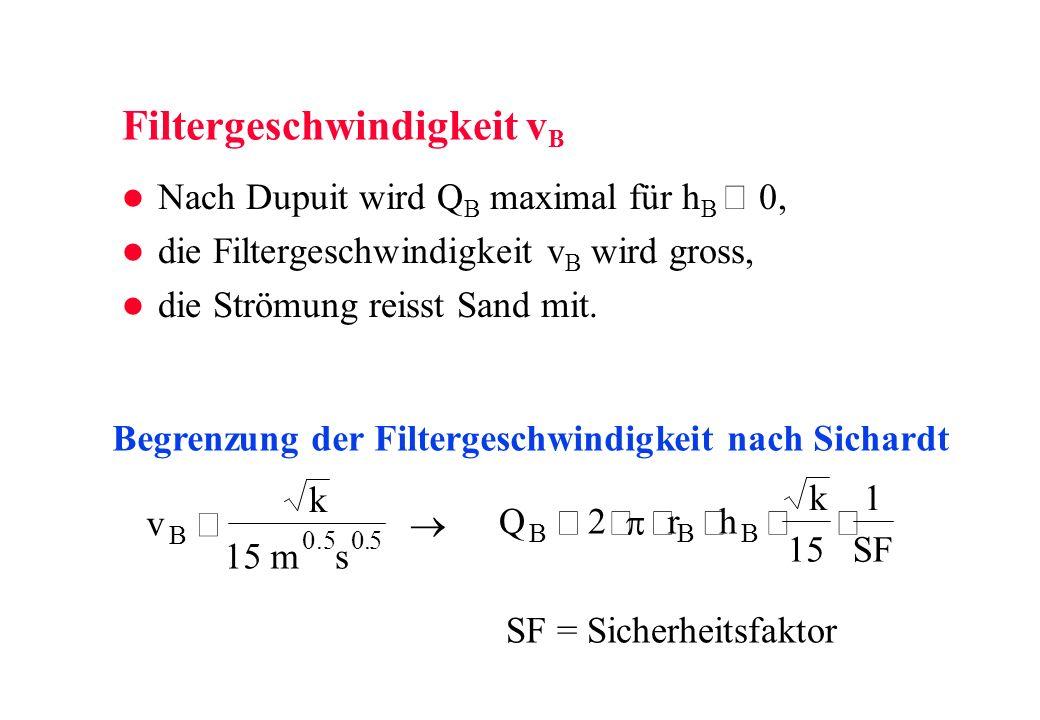 Filtergeschwindigkeit v B Nach Dupuit wird Q B maximal für h B 0, l die Filtergeschwindigkeit v B wird gross, l die Strömung reisst Sand mit. Begrenzu