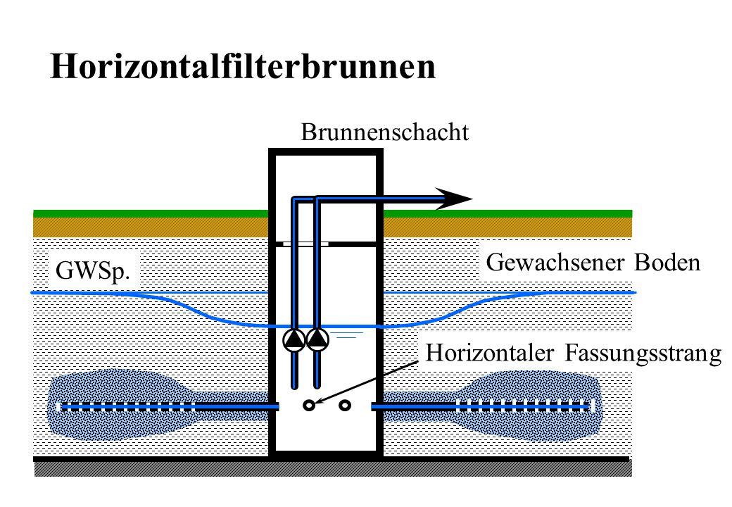 Gewachsener Boden GWSp. Horizontaler Fassungsstrang Brunnenschacht Horizontalfilterbrunnen