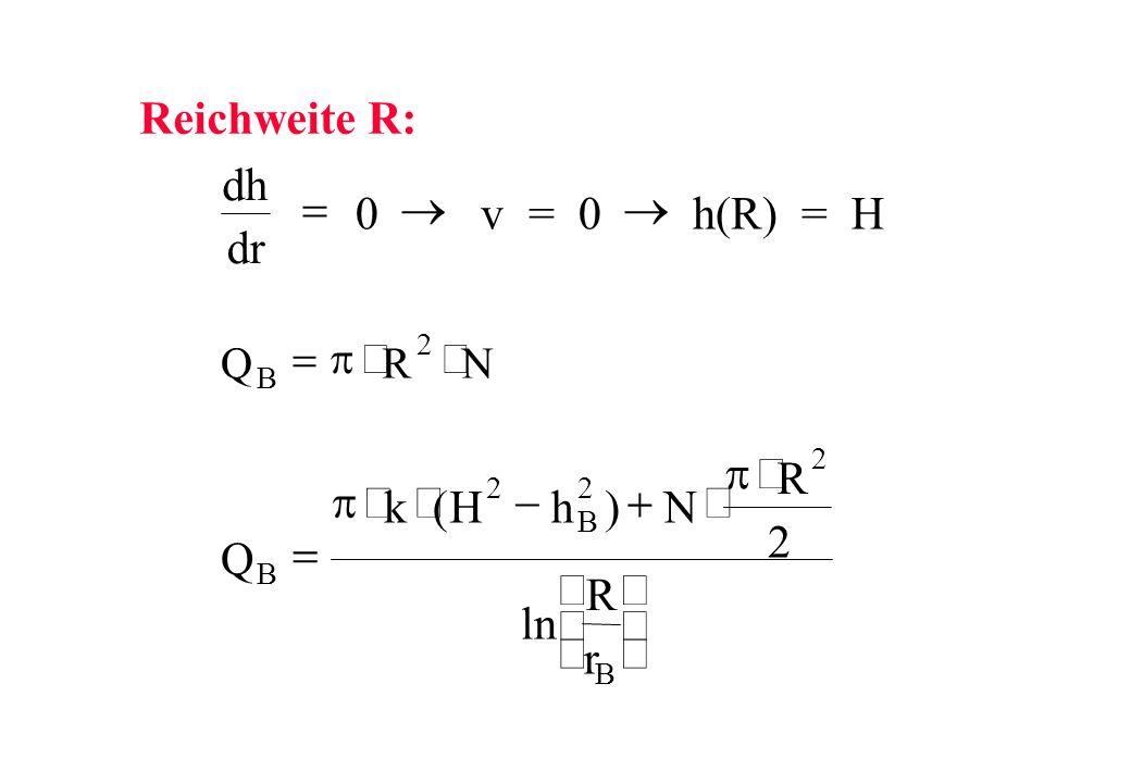 Reichweite R: dh dr v= 0 h(R)= H 0 QRN B 2 Q kHhN R R r B B B () ln 22 2 2