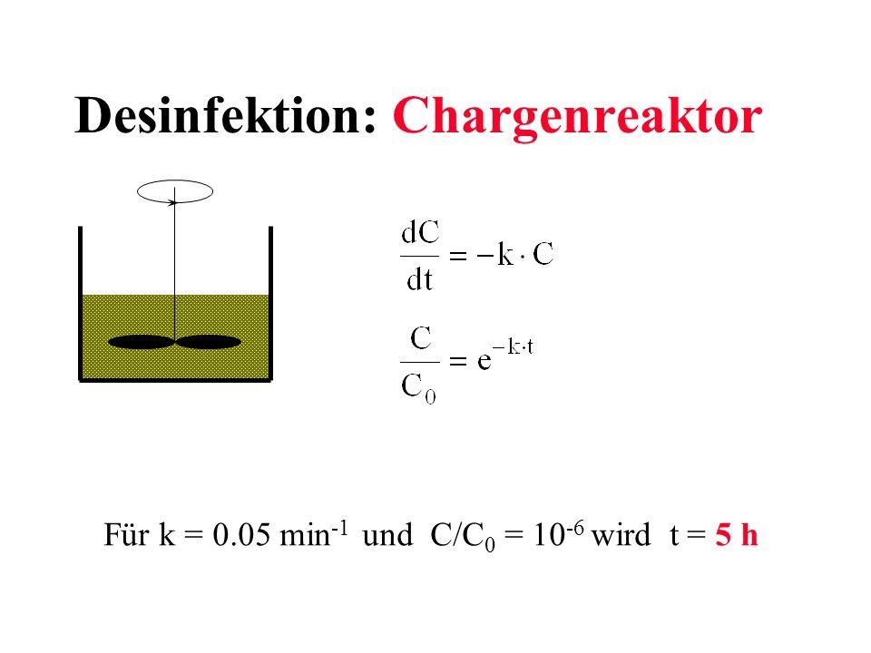 Desinfektion: Chargenreaktor Für k = 0.05 min -1 und C/C 0 = 10 -6 wird t = 5 h
