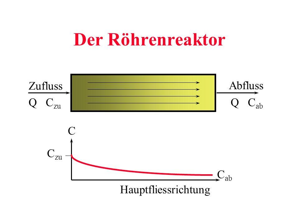 Der Röhrenreaktor Zufluss Abfluss Q C zu Q C ab C C zu C ab Hauptfliessrichtung