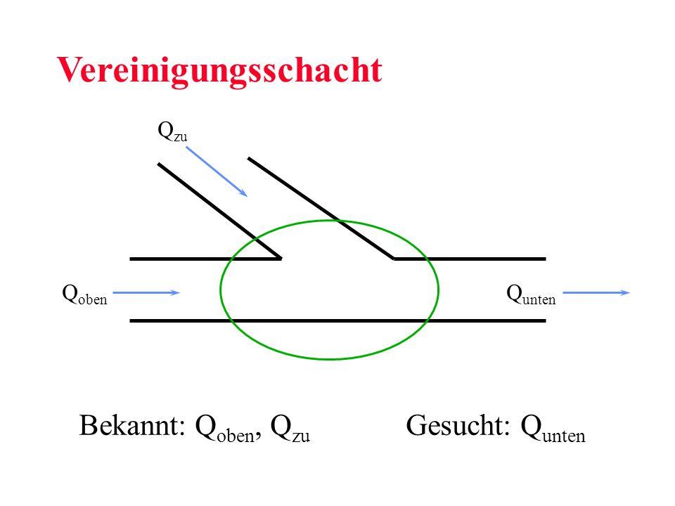 Bekannt: Q oben, Q zu Gesucht: Q unten Vereinigungsschacht Q oben Q unten Q zu