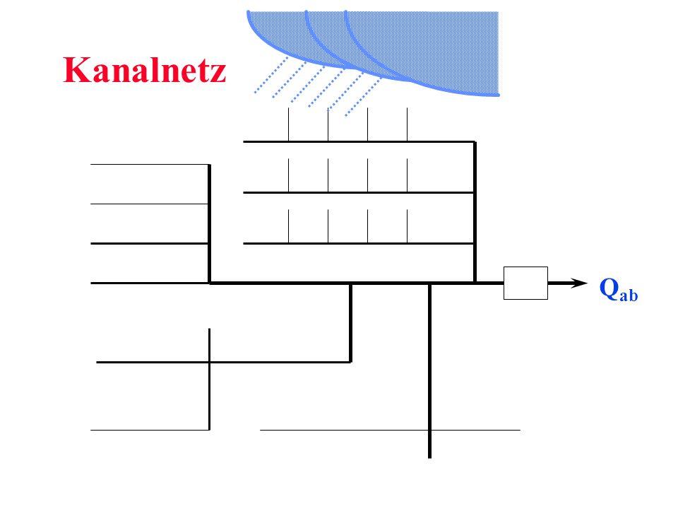 Kanalnetz Q ab