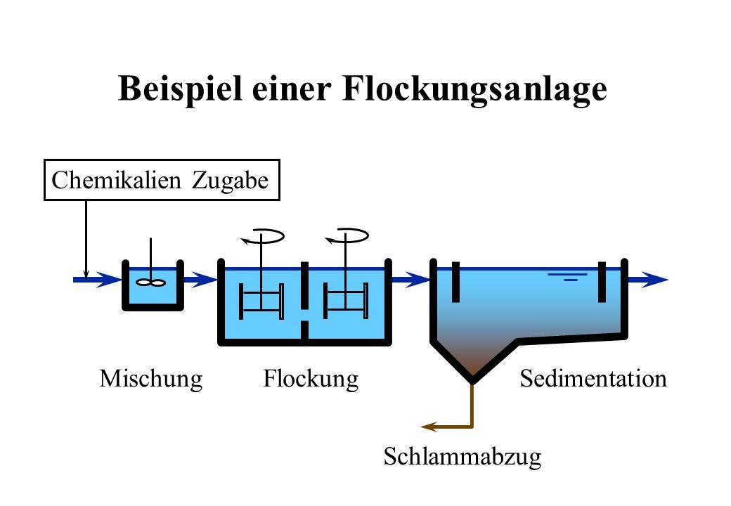 Chemikalien Zugabe Mischung Flockung Sedimentation Schlammabzug Beispiel einer Flockungsanlage