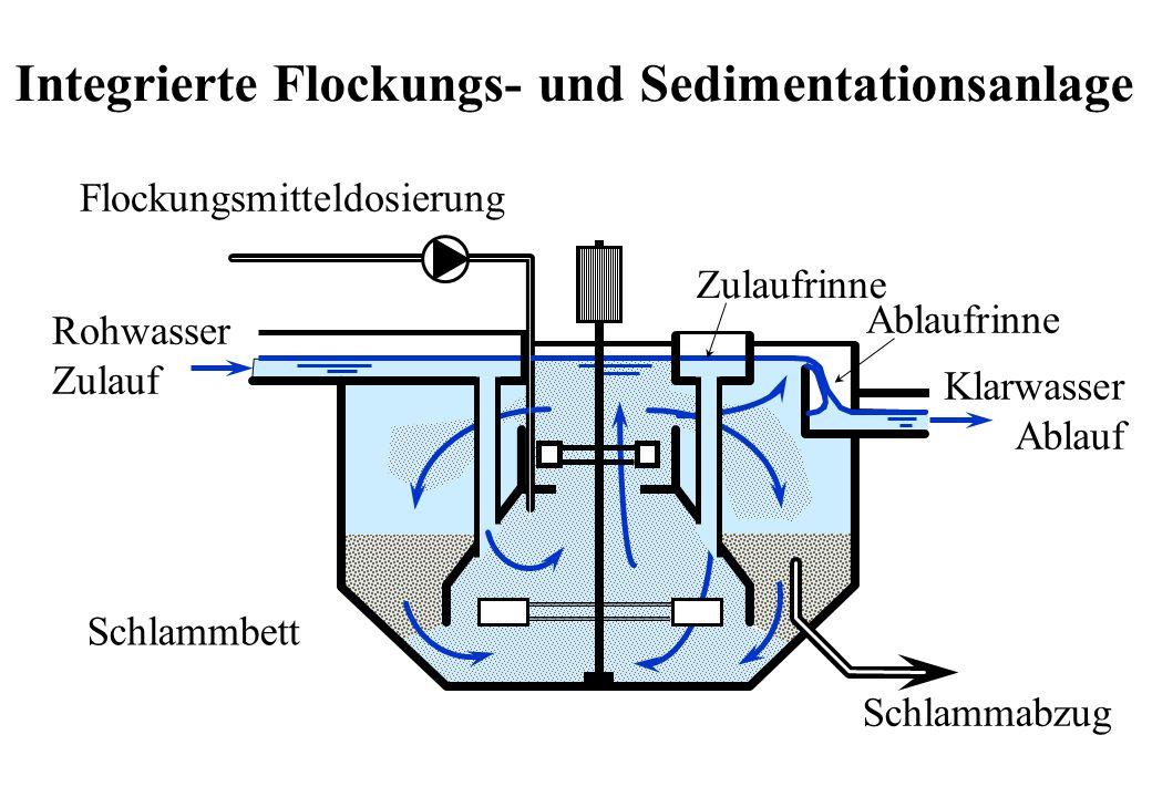 Schlammabzug Rohwasser Zulauf Klarwasser Ablauf Flockungsmitteldosierung Schlammbett Zulaufrinne Ablaufrinne Integrierte Flockungs- und Sedimentations