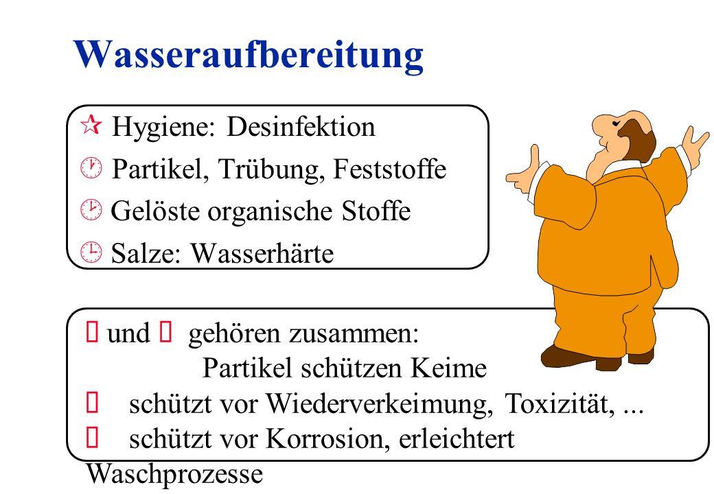 Wasseraufbereitung ¶ Hygiene: Desinfektion · Partikel, Trübung, Feststoffe ¸ Gelöste organische Stoffe ¹ Salze: Wasserhärte Ê und Ë gehören zusammen: