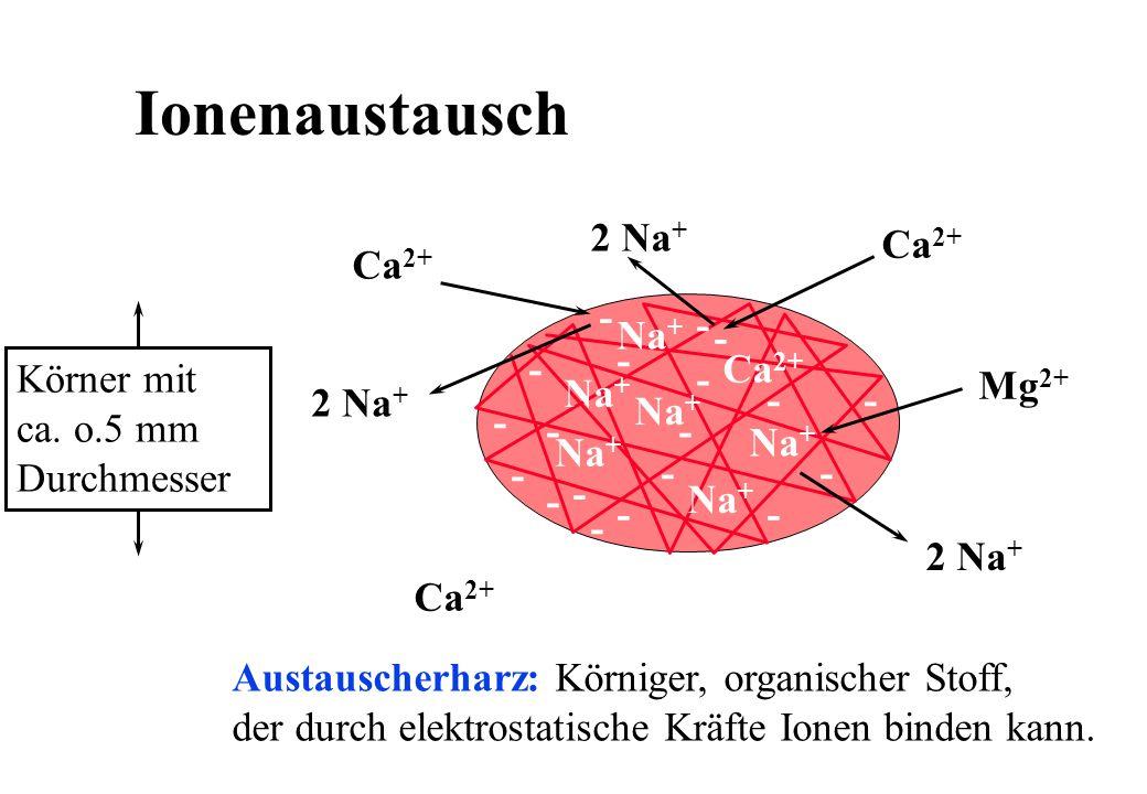 Ionenaustausch - - - - - - - - - - - - - Ca 2+ 2 Na + Na + Ca 2+ 2 Na + Ca 2+ Austauscherharz: Körniger, organischer Stoff, der durch elektrostatische