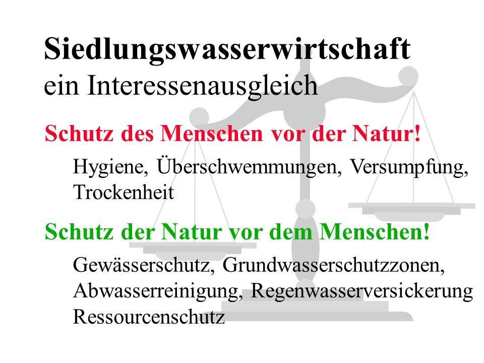 Siedlungswasserwirtschaft ein Interessenausgleich Schutz des Menschen vor der Natur! Hygiene, Überschwemmungen, Versumpfung, Trockenheit Schutz der Na