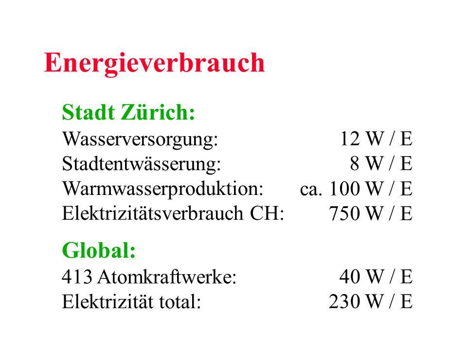 Energieverbrauch Stadt Zürich: Wasserversorgung: Stadtentwässerung: Warmwasserproduktion: Elektrizitätsverbrauch CH: 12 W / E 8 W / E ca. 100 W / E 75