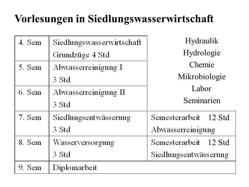 Vorlesungen in Siedlungswasserwirtschaft Hydraulik Hydrologie Chemie Mikrobiologie Labor Seminarien 12 Std