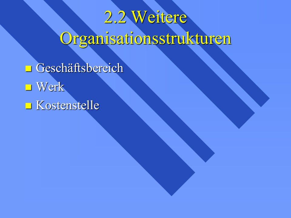 2.2 Weitere Organisationsstrukturen Geschäftsbereich Geschäftsbereich Werk Werk Kostenstelle Kostenstelle