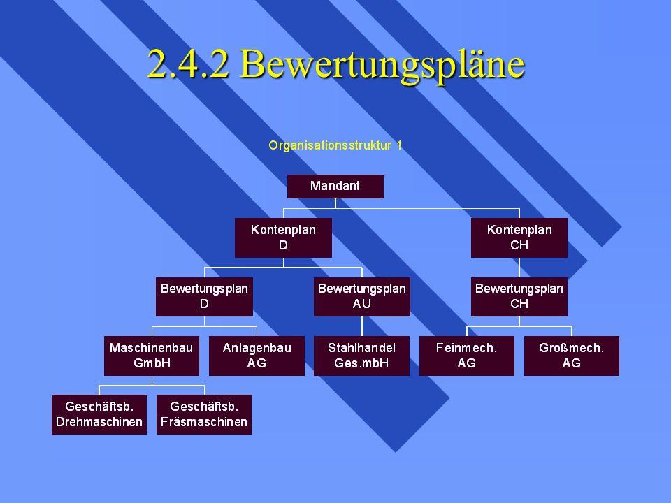 2.5 Bewertungsbereich