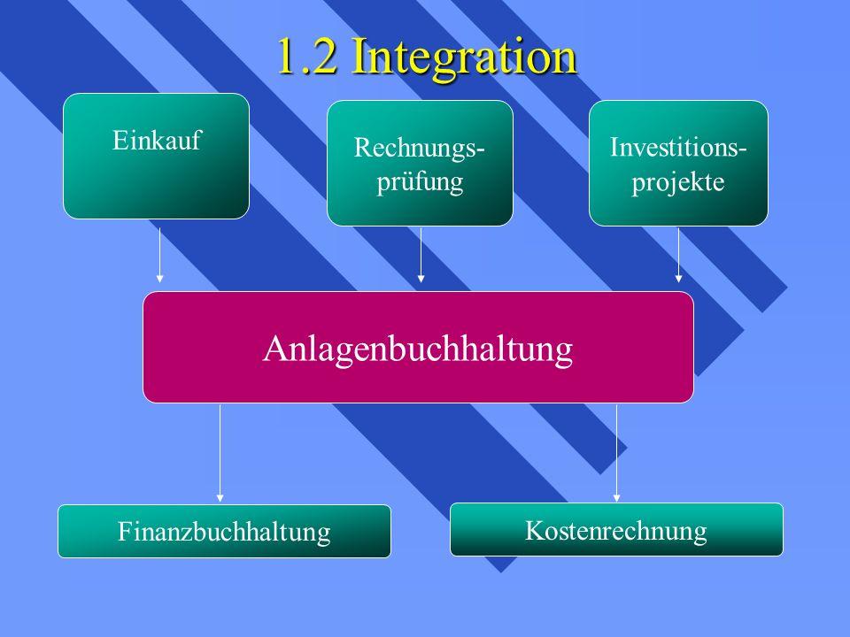 1.2 Integration Rechnungs- prüfung Investitions- projekte Einkauf Anlagenbuchhaltung Finanzbuchhaltung Kostenrechnung