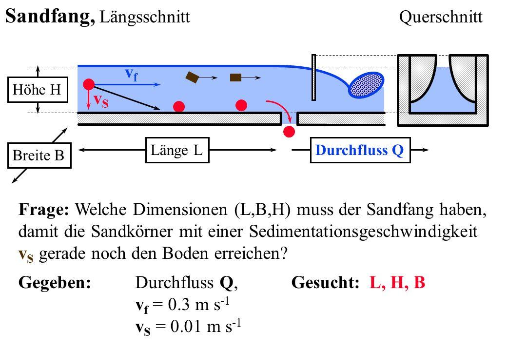 vSvS vfvf Sandfang, Längsschnitt Querschnitt Länge L Höhe H Breite B Durchfluss Q Frage: Welche Dimensionen (L,B,H) muss der Sandfang haben, damit die