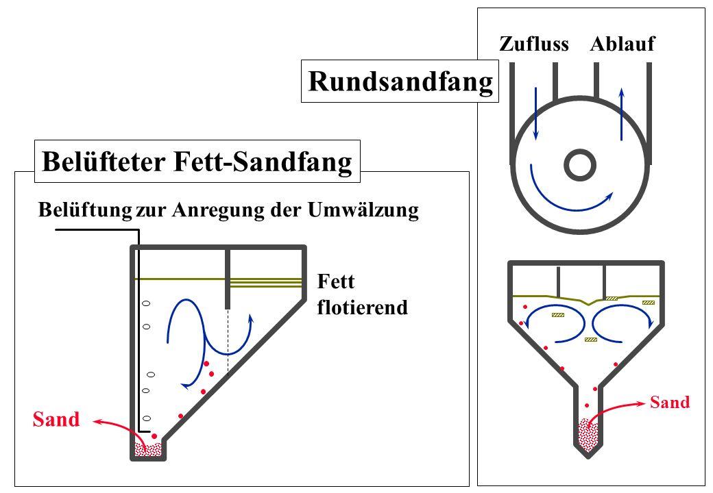 Sand ZuflussAblauf Belüftung zur Anregung der Umwälzung Fett flotierend Sand Belüfteter Fett-Sandfang Rundsandfang