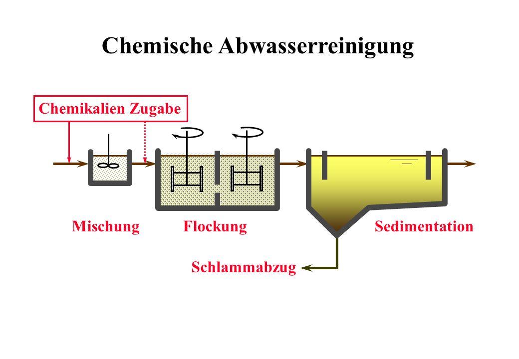 Chemikalien Zugabe Mischung Flockung Sedimentation Schlammabzug Chemische Abwasserreinigung