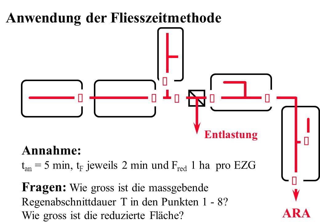 Anwendung der Fliesszeitmethode Annahme: t an = 5 min, t F jeweils 2 min und F red 1 ha pro EZG Fragen: Wie gross ist die massgebende Regenabschnittda