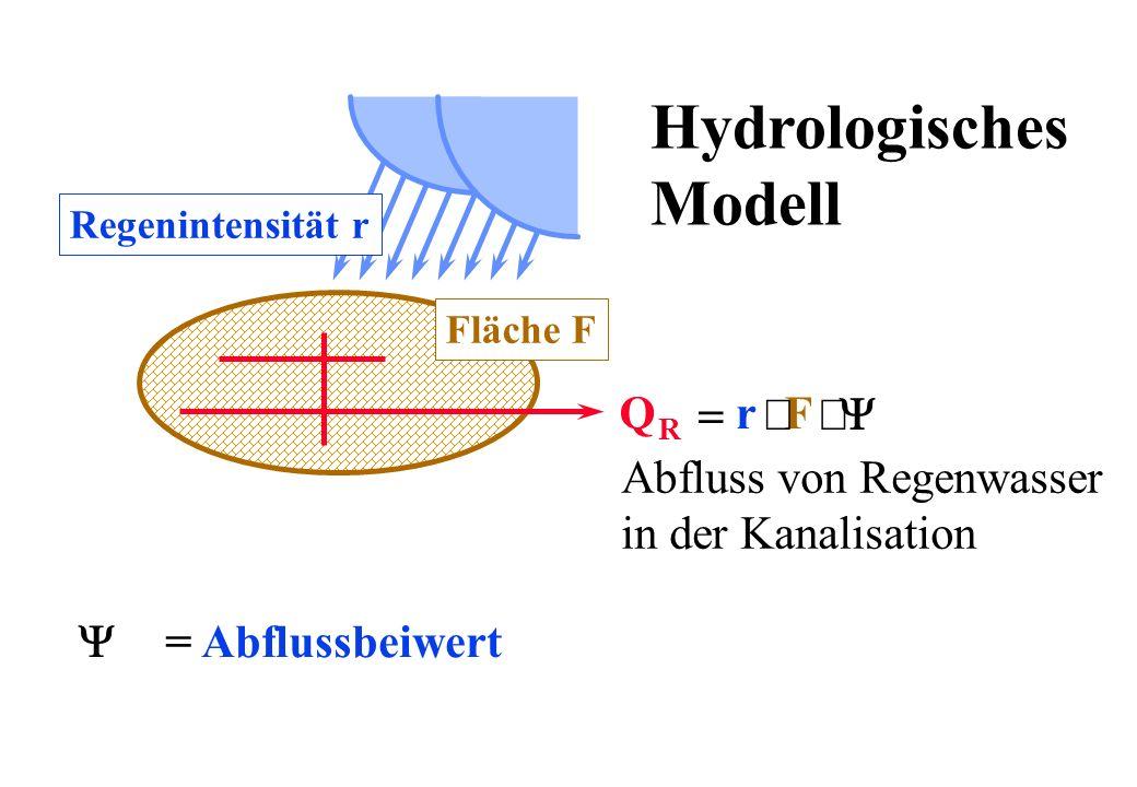= Abflussbeiwert Fläche F Regenintensität r QrF R Hydrologisches Modell Abfluss von Regenwasser in der Kanalisation