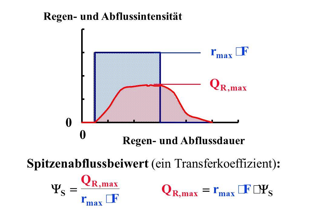 Regen- und Abflussintensität Regen- und Abflussdauer 0 0 rF max Q R,max Spitzenabflussbeiwert (ein Transferkoeffizient): S R Q rF,max S rF max Q R,max