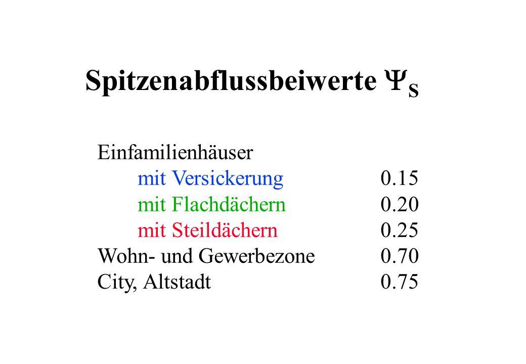 Spitzenabflussbeiwerte S Einfamilienhäuser mit Versickerung0.15 mit Flachdächern0.20 mit Steildächern0.25 Wohn- und Gewerbezone0.70 City, Altstadt0.75