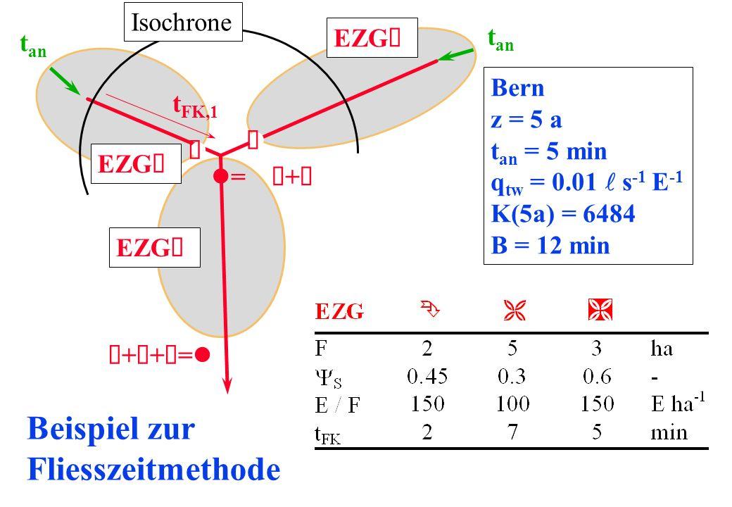 EZG Ë Ê+Ë+Ì=lÊ+Ë+Ì=l t an t FK,1 t an EZG Ì l = Ê + Ë Bern z = 5 a t an = 5 min q tw = 0.01 s -1 E -1 K(5a) = 6484 B = 12 min Beispiel zur Fliesszeitm