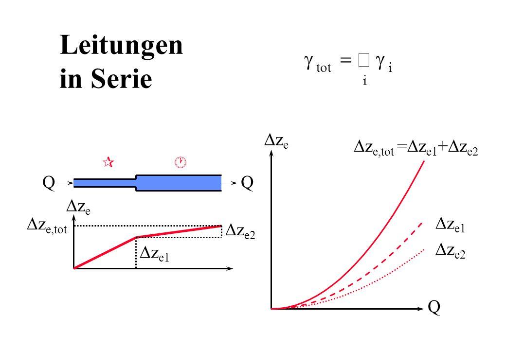 QQ z e1 z e2 z e,tot z e Q z e,tot = z e1 + z e2 z e1 z e2 Leitungen in Serie toti i ¶·