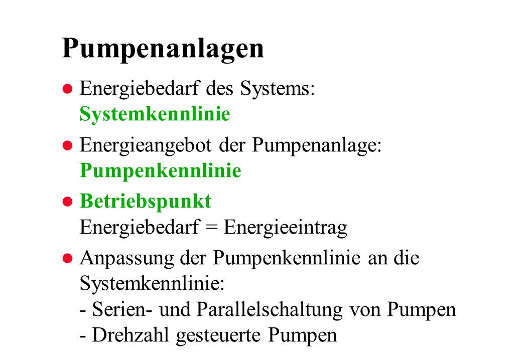 Pumpenanlagen l Energiebedarf des Systems: Systemkennlinie l Energieangebot der Pumpenanlage: Pumpenkennlinie l Betriebspunkt Energiebedarf = Energiee