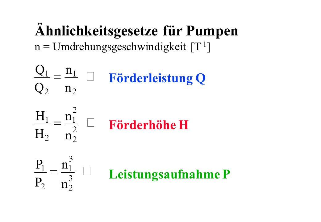 Ähnlichkeitsgesetze für Pumpen n = Umdrehungsgeschwindigkeit [T -1 ] Q Q n n 1 2 1 2 H H n n 1 2 1 2 2 2 P P n n 1 2 1 3 2 3 Förderhöhe H Förderleistu