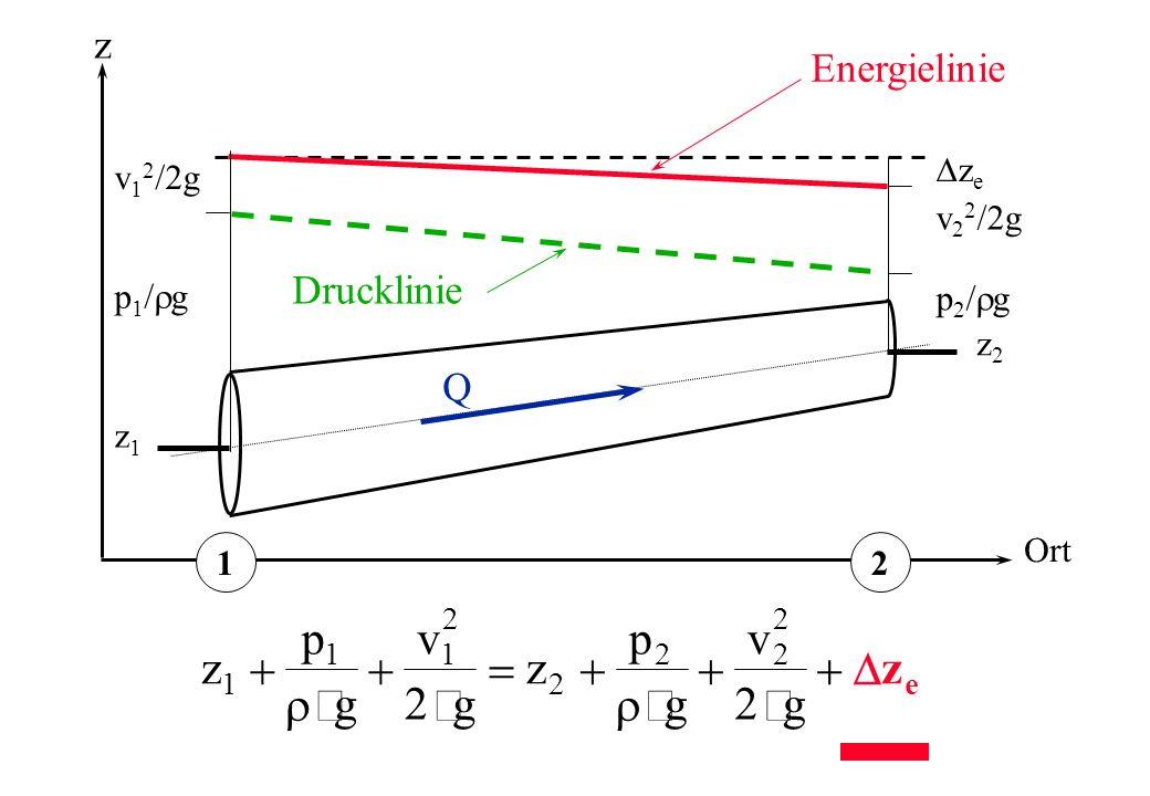 v 1 2 /2g p 1 / g z1z1 Energielinie v 2 2 /2g z e p 2 / g z2z2 Ort z 12 Drucklinie Q z p g v g z p g v g z e1 11 2 2 22 2 22