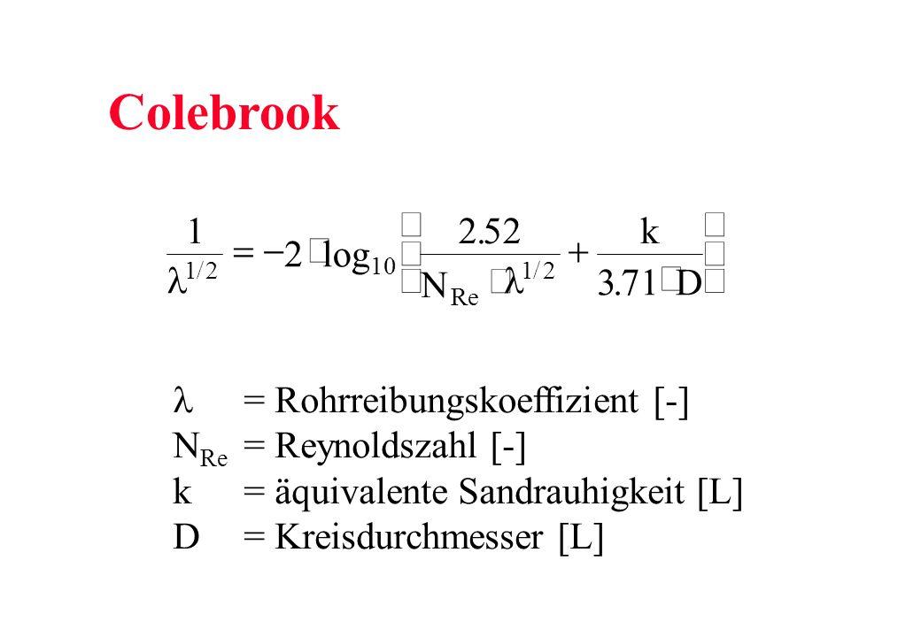 Colebrook 1 2 252 371 12 10 12 / Re / log.. N k D = Rohrreibungskoeffizient [-] N Re = Reynoldszahl [-] k= äquivalente Sandrauhigkeit [L] D= Kreisdurc