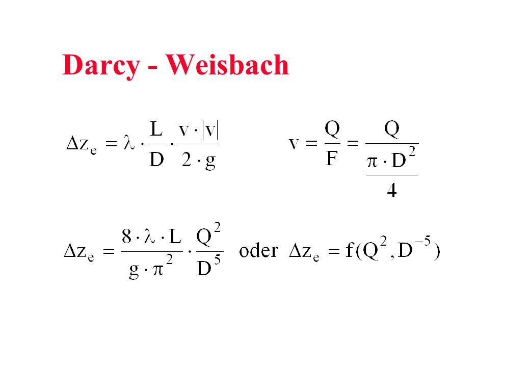 Darcy - Weisbach